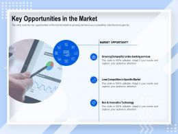 Key Opportunities In The Market Innovative Technology Ppt Powerpoint Presentation Outline