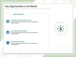 Key Opportunities In The Market Specific Demand Powerpoint Presentation Topics