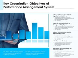 Key Organization Objectives Of Performance Management System