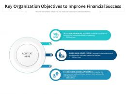 Key Organization Objectives To Improve Financial Success