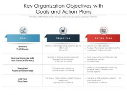 Key Organization Objectives With Goals And Action Plans