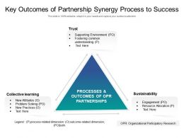 Key Outcomes Of Partnership Synergy Process To Success