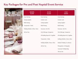 Key Packages For Pre And Post Nuptial Event Service Ppt Model