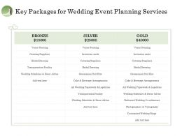 Key Packages For Wedding Event Planning Services Ppt File Aids