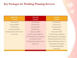 Key Packages For Wedding Planning Services Ppt Powerpoint Presentation Gallery