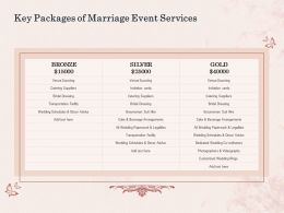 Key Packages Of Marriage Event Services Ppt Powerpoint Presentation Styles Objects