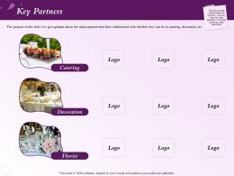 Key Partners Collaborated N133 Ppt Powerpoint Presentation Slideshow