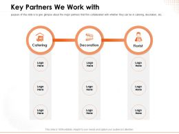 Key Partners We Work With Collaborated Ppt Powerpoint Presentation Infographic Template