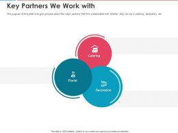 Key Partners We Work With Ppt Powerpoint Presentation Professional Rules