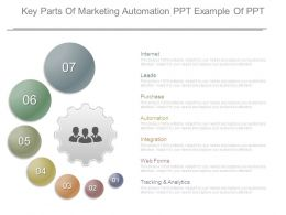 Key Parts Of Marketing Automation Ppt Example Of Ppt