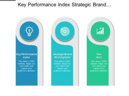 Key Performance Index Strategic Brand Development Motivation Management Cpb