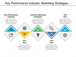 Key Performance Indicator Marketing Strategies Customer Segmentation Strategies Cpb