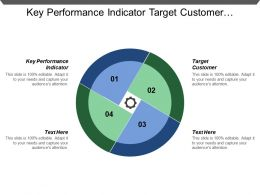 Key Performance Indicator Target Customer Revenue Streams Cost Structure
