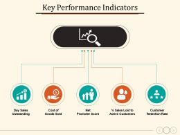 Key Performance Indicators Cost Of Goods Sold Customer Retention Rate