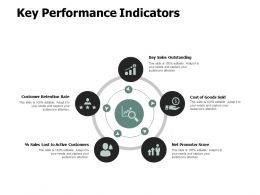 Key Performance Indicators Customer Ppt Powerpoint Presentation Gallery Rules
