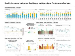 Key Performance Indicators Dashboard For Operational Performance Analysis Ppt Shapes