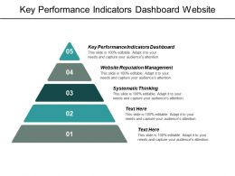 Key Performance Indicators Dashboard Website Reputation Management Systematic Thinking Cpb