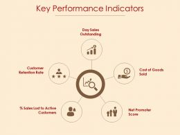 Key Performance Indicators Day Sales Outstanding Ppt Powerpoint Presentation File Designs