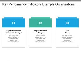Key Performance Indicators Example Organizational Design Project Estimates Cpb