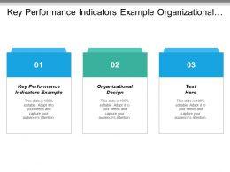 Key Performance Indicators Example Organizational Design Project Estimates Cpb