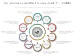 Key Performance Indicators For Sales Layout Ppt Templates