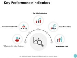Key Performance Indicators Marketing Ppt Powerpoint Presentation Icon Example