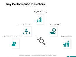 Key Performance Indicators Net Promoter Score Ppt Powerpoint Presentation Slides Demonstration