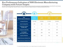 Key Performance Indicators Of Nss Electronic Manufacturing Company With Future Targets Ppt File
