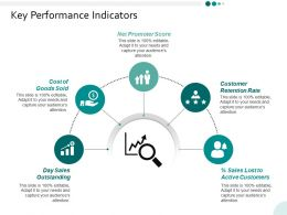 Key Performance Indicators Ppt Powerpoint Presentation Infographics Icon