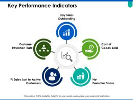 Key Performance Indicators Ppt Powerpoint Presentation Pictures Slides