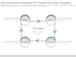 Key Performance Indicators Ppt Powerpoint Slides Templates