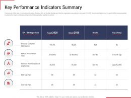Key Performance Indicators Summary Ppt Powerpoint Presentation File Gridlines