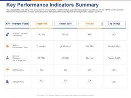 Key Performance Indicators Summary Ppt Powerpoint Presentation Model Microsoft