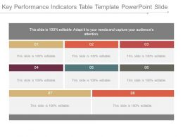 Key Performance Indicators Table Template Powerpoint Slide