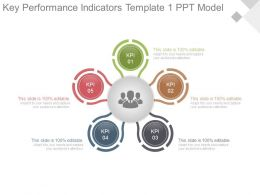 Key Performance Indicators Template1 Ppt Model