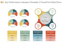 Key Performance Indicators Template 3 Powerpoint Slide Show