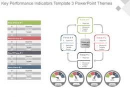 key_performance_indicators_template_3_powerpoint_themes_Slide01