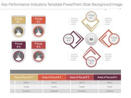 Key Performance Indicators Template Powerpoint Slide Background Image