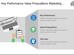 Key Performance Value Propositions Marketing Communications Plans Value Themes