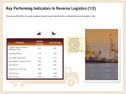 Key Performing Indicators In Reverse Logistics Inventory Fill Ppt Samples