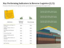 Key Performing Indicators In Reverse Logistics Layout Reverse Side Of Logistics Management Ppt Portfolio
