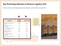 Key Performing Indicators In Reverse Logistics Processing Cost Ppt Graphics