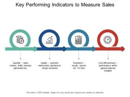 Key Performing Indicators To Measure Sales