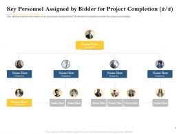 Key Personnel Assigned By Bidder For Project Completion Deal Evaluation Ppt Themes