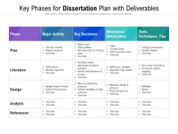 Key Phases For Dissertation Plan With Deliverables