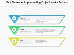 Key Phases For Implementing Project Intake Process