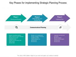 Key Phases For Implementing Strategic Planning Process