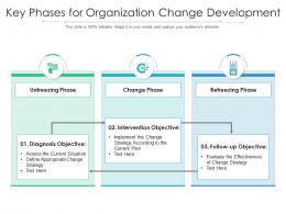 Key Phases For Organization Change Development