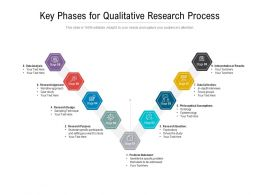 Key Phases For Qualitative Research Process