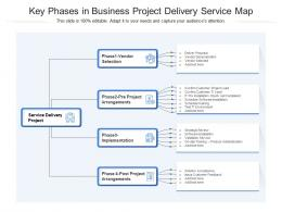 Key Phases In Business Project Delivery Service Map